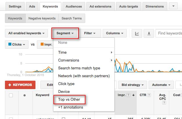 Adwords-how-to-segment-top-vs-other
